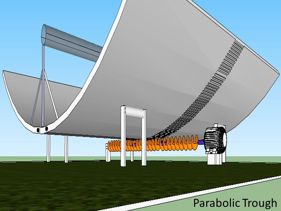 Parabolic Trough Thermochemical – not - Biochemical