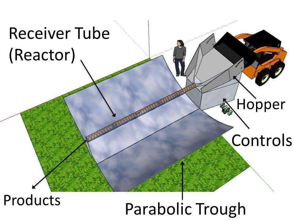 Receiver Tube (Reactor)