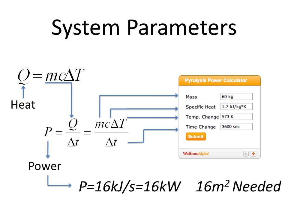 System Parameters P=16kJ/s=16kW 16m2 Needed Heat Power