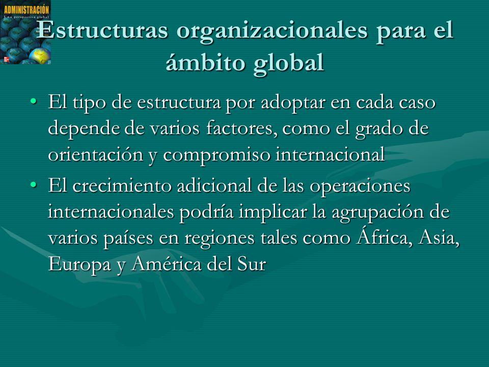 Estructuras organizacionales para el ámbito global