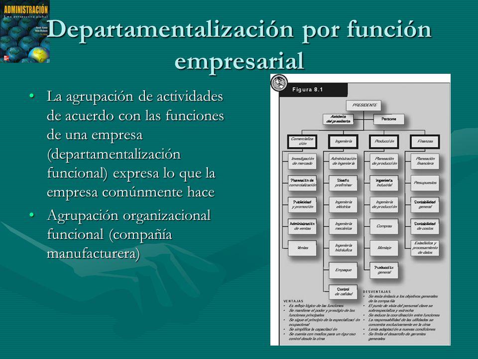 Departamentalización por función empresarial