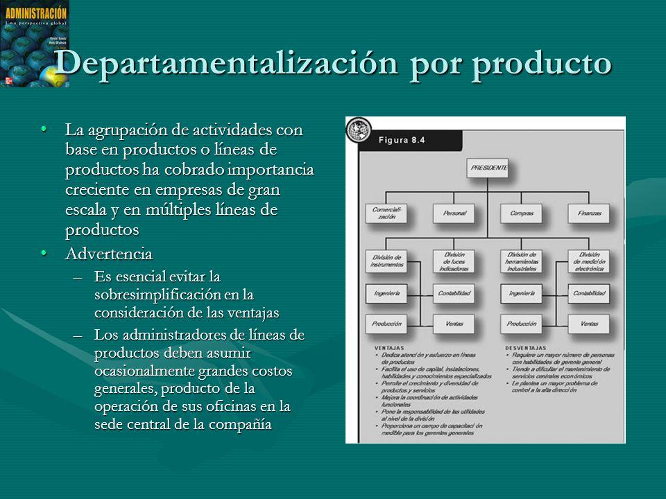 Departamentalización por producto