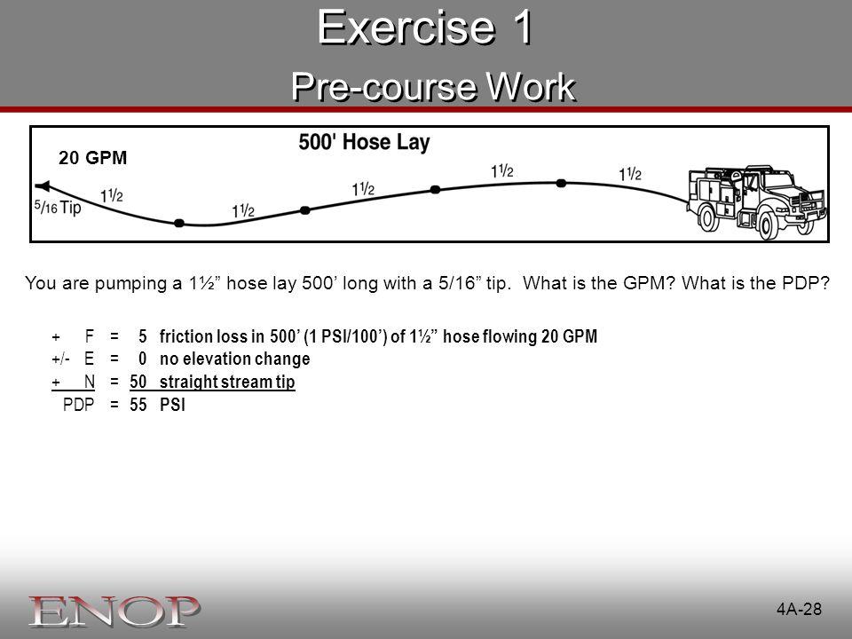 Exercise 1 Pre-course Work