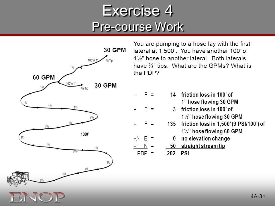 Exercise 4 Pre-course Work