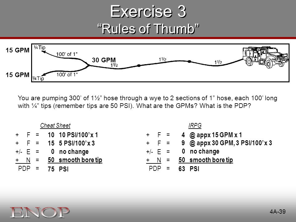 Exercise 3 Rules of Thumb + F = +/- E = + N = PDP =