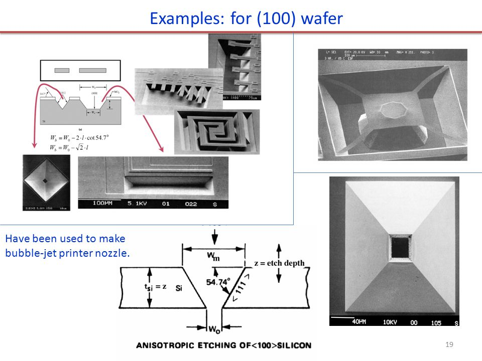 Examples: for (100) wafer Have been used to make bubble-jet printer nozzle.