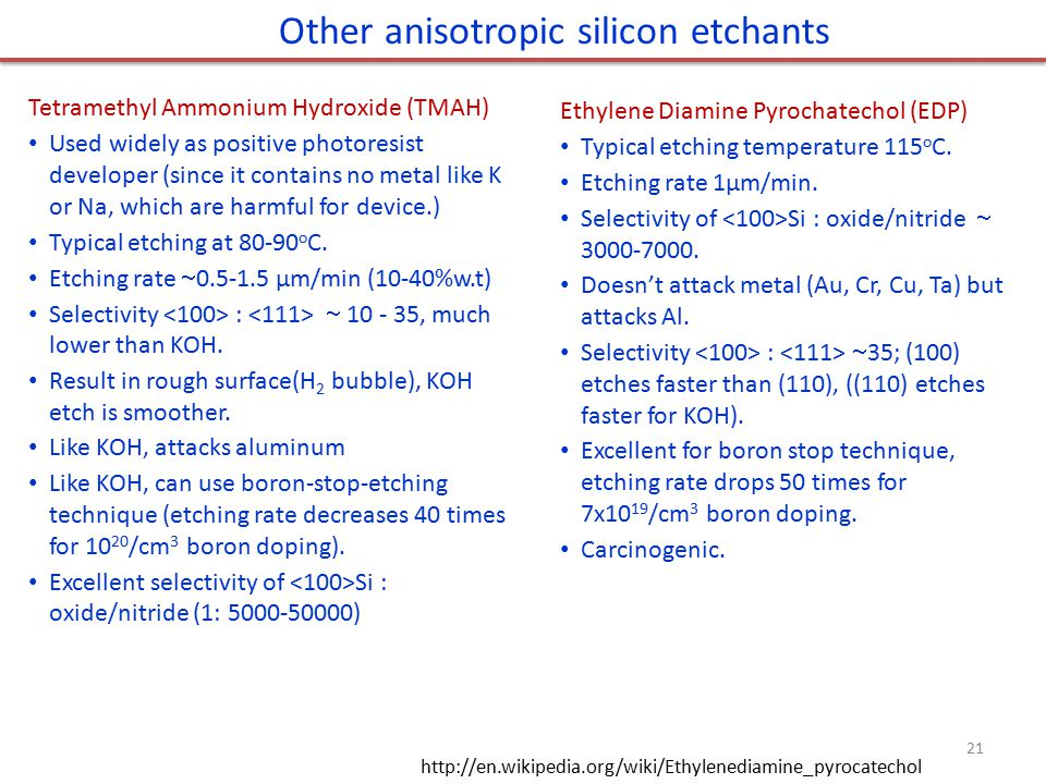 Other anisotropic silicon etchants