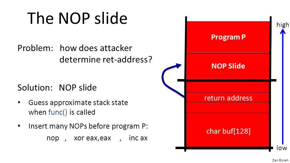 The NOP slide Problem: how does attacker determine ret-address