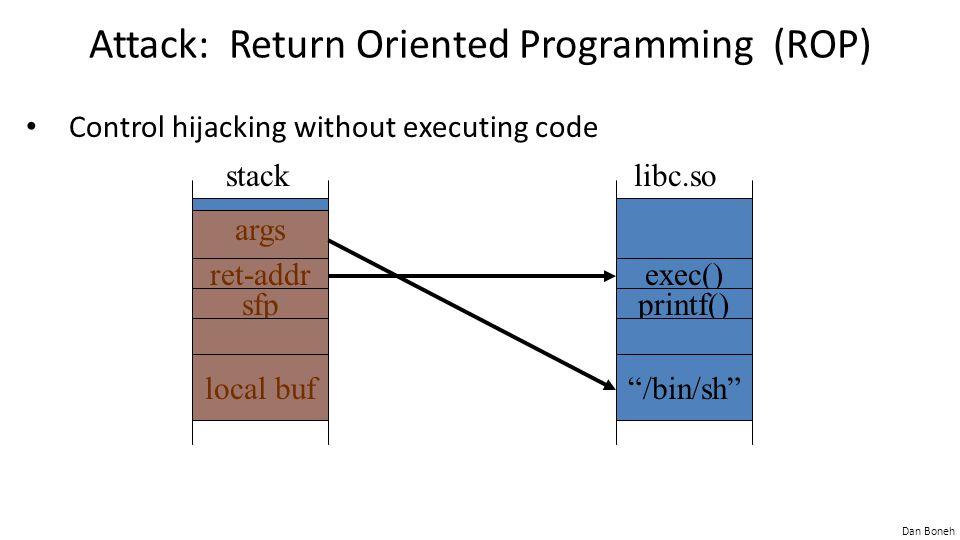 Attack: Return Oriented Programming (ROP)