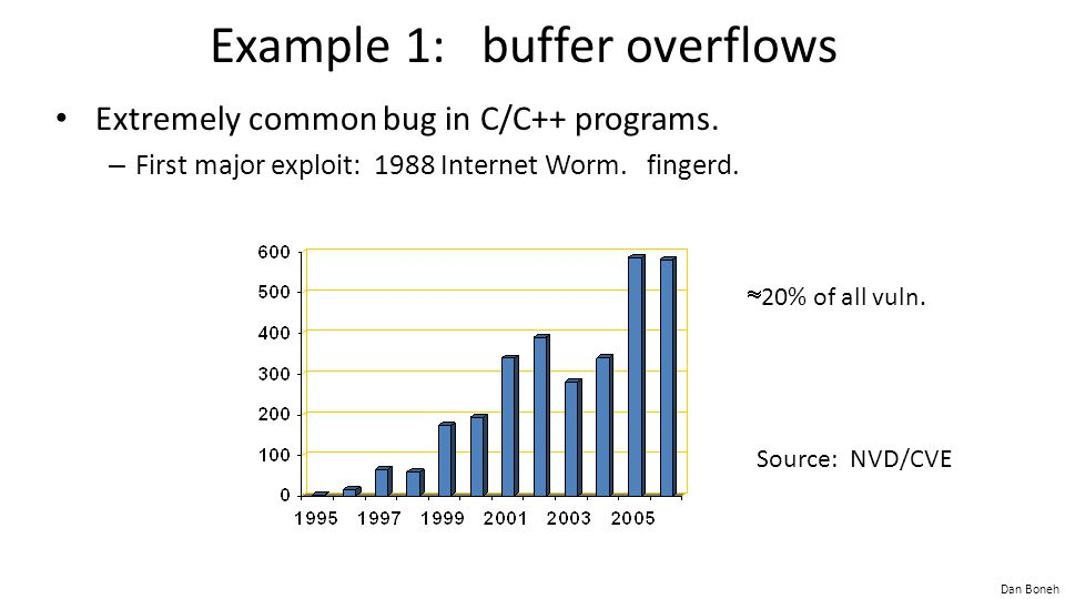 Example 1: buffer overflows