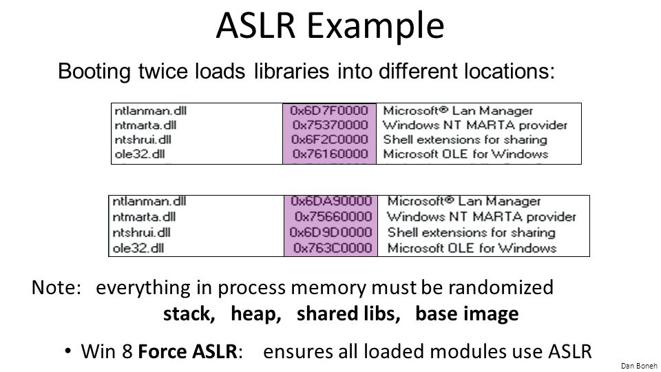 ASLR Example Booting twice loads libraries into different locations:
