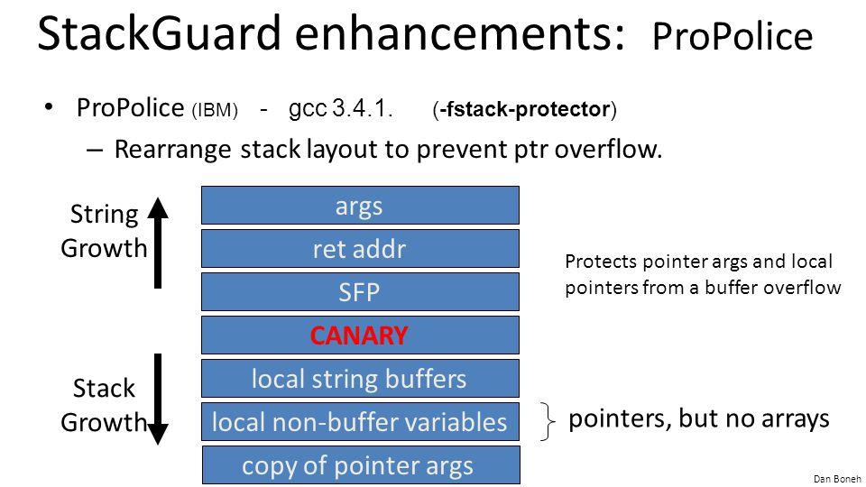 StackGuard enhancements: ProPolice