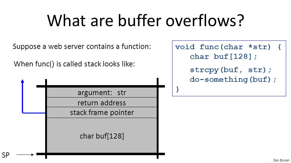 What are buffer overflows