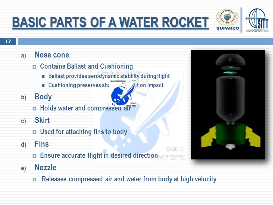 BASIC PARTS OF A WATER ROCKET