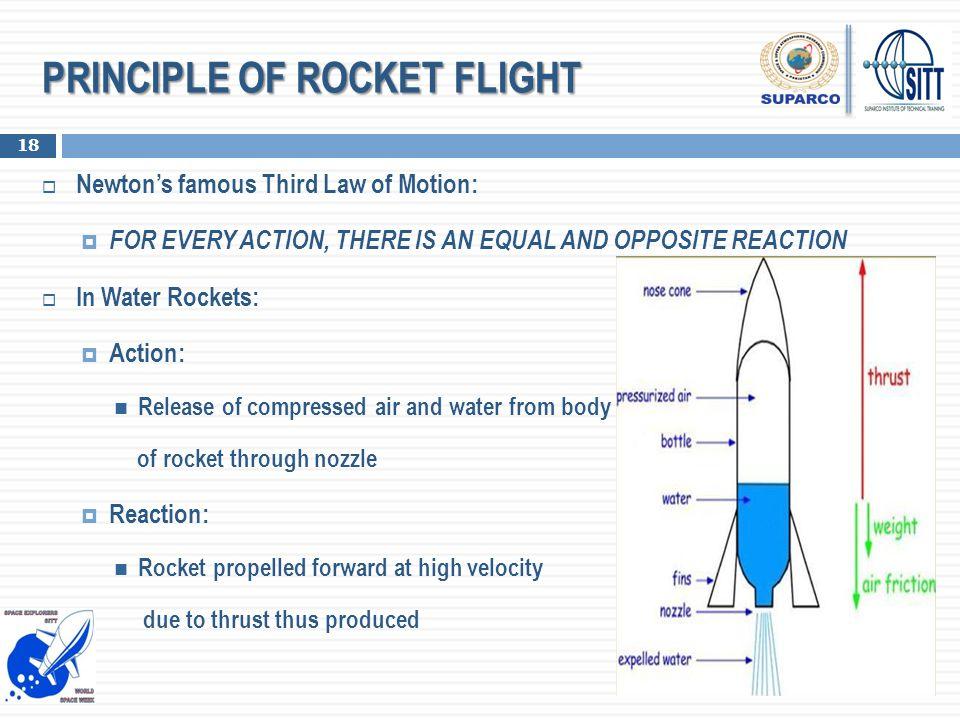 PRINCIPLE OF ROCKET FLIGHT