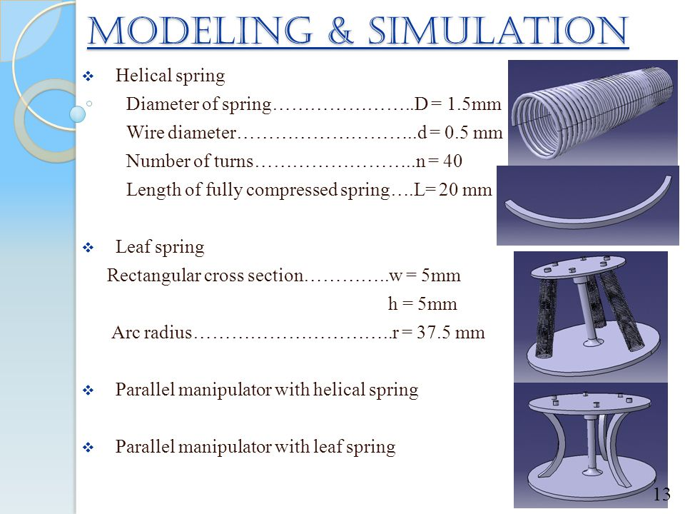 Modeling & Simulation Helical spring