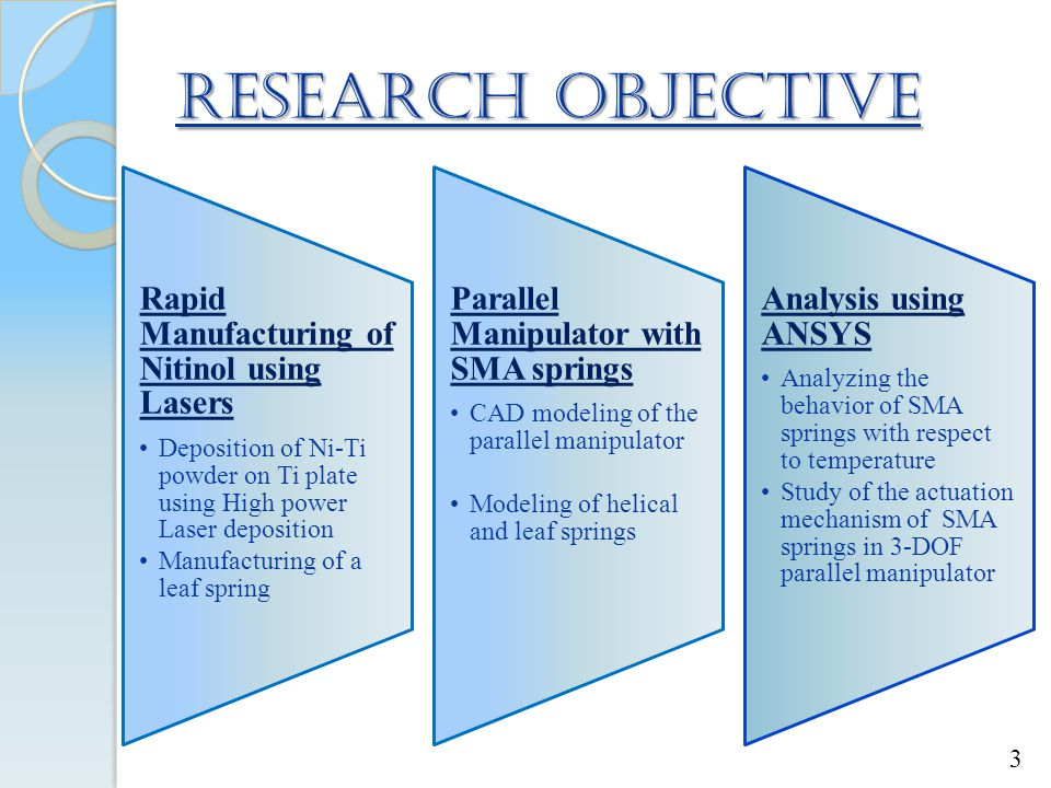 Research Objective Rapid Manufacturing of Nitinol using Lasers