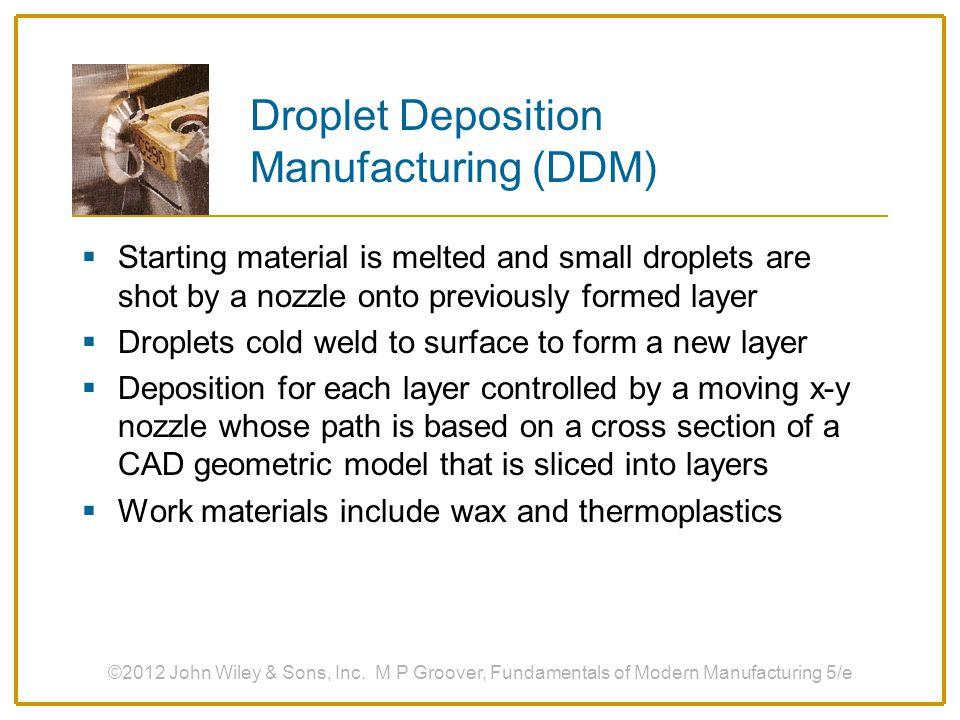 Droplet Deposition Manufacturing (DDM)