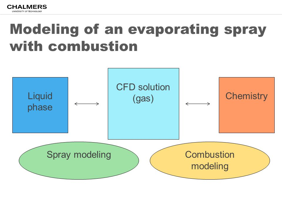 Modeling of an evaporating spray with combustion