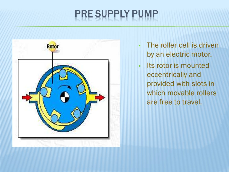 Pre Supply Pump The roller cell is driven by an electric motor.