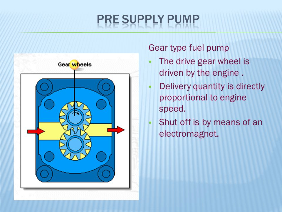 PRE SUPPLY PUMP Gear type fuel pump