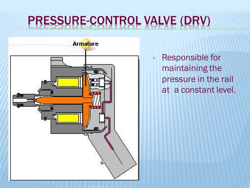 Pressure-control valve (DRV)