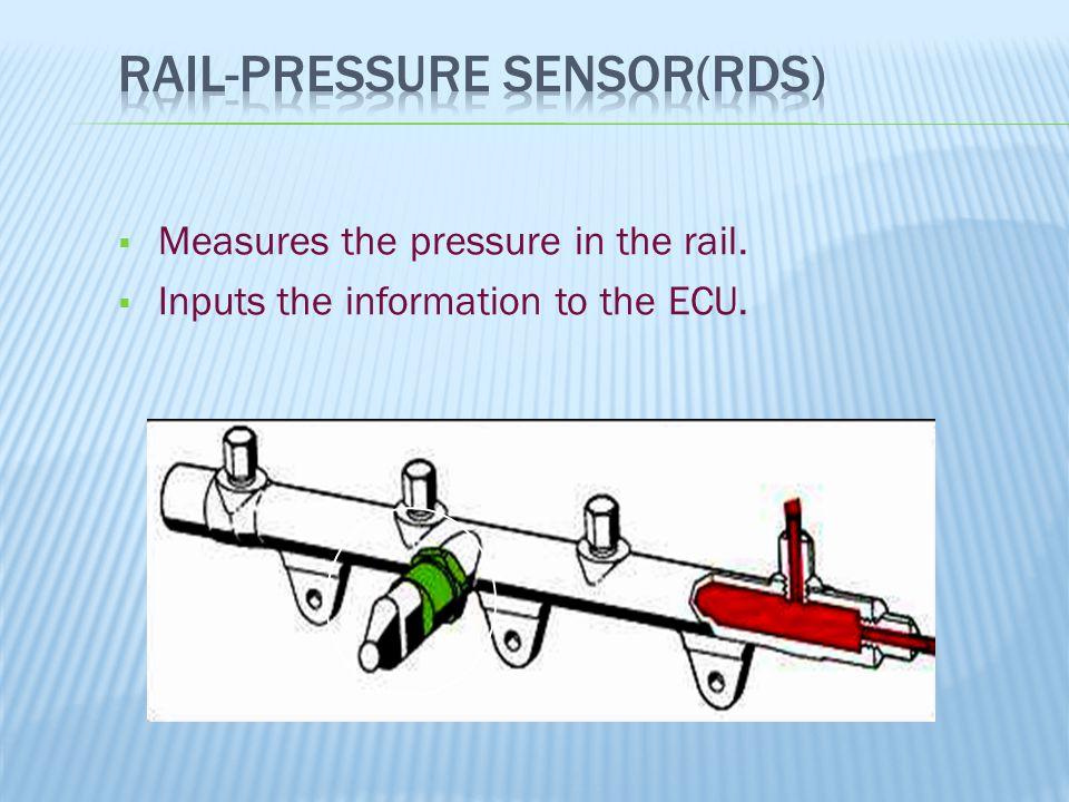 Rail-pressure sensor(RDS)