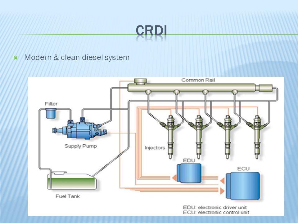 crdi Modern & clean diesel system