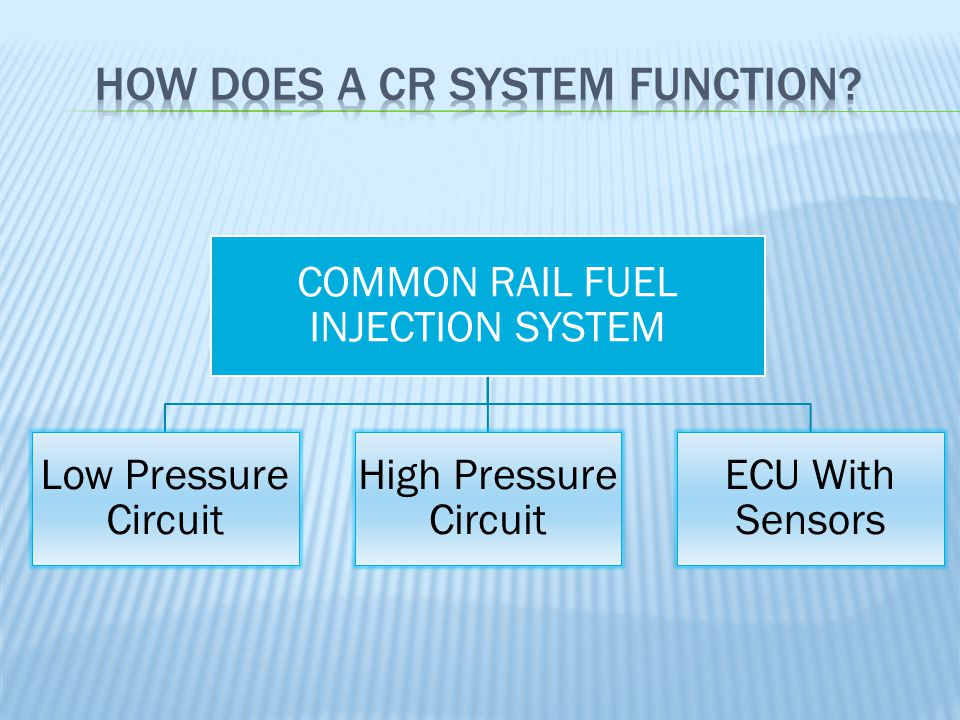 How Does A CR System Function