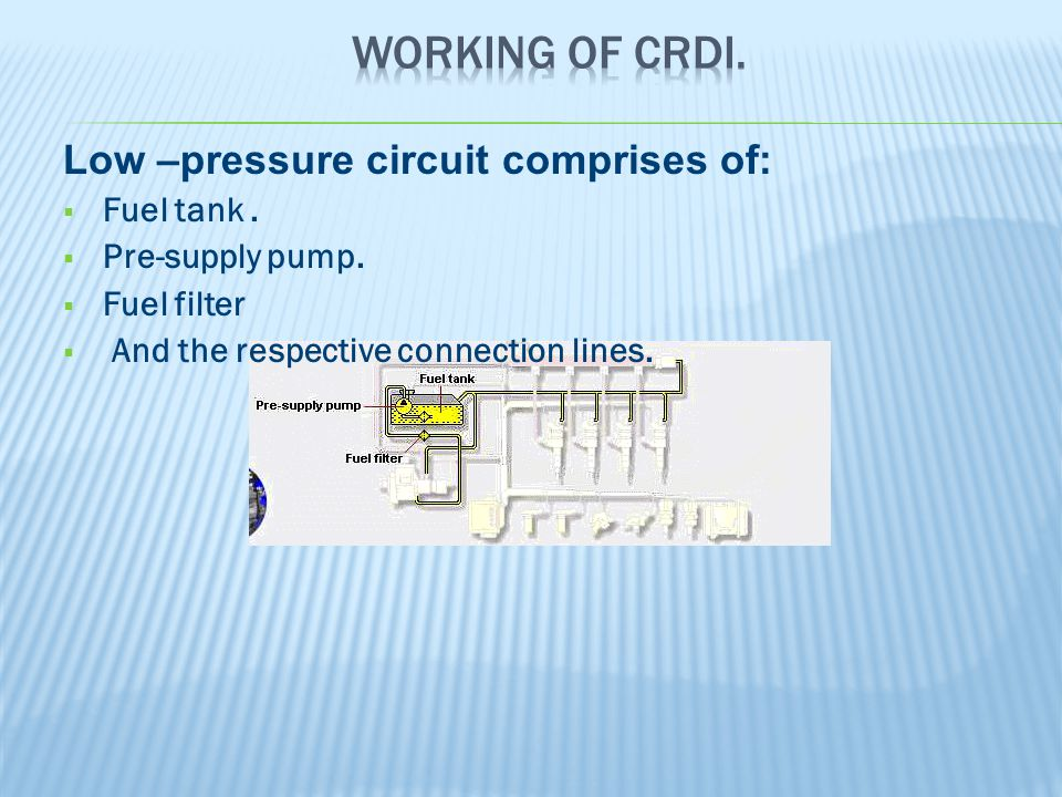 Working Of CRDi. Low –pressure circuit comprises of: Fuel tank .