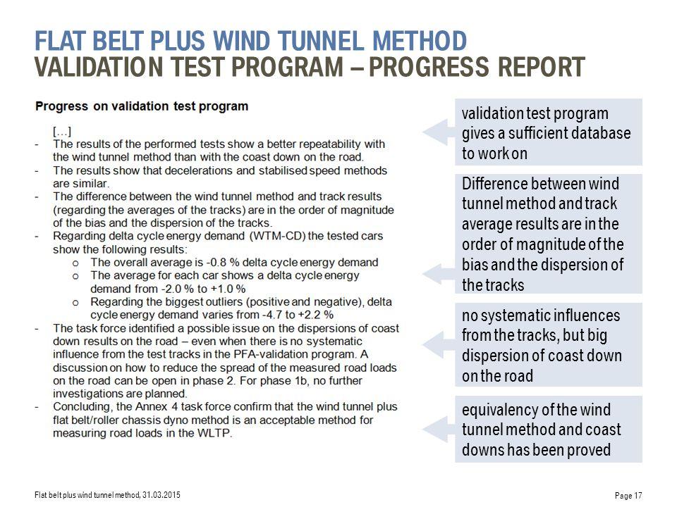 flat belt plus wind tunnel Method
