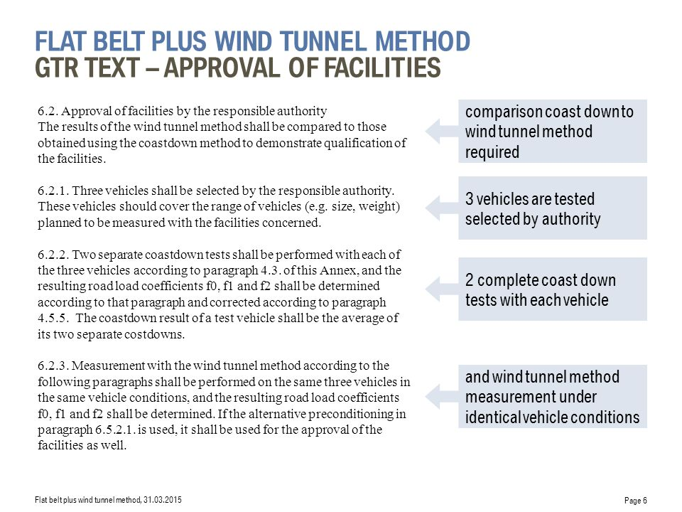 flat belt plus wind tunnel Method GTR Text – Approval of facilities