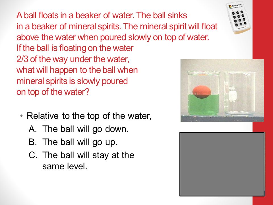 A ball floats in a beaker of water
