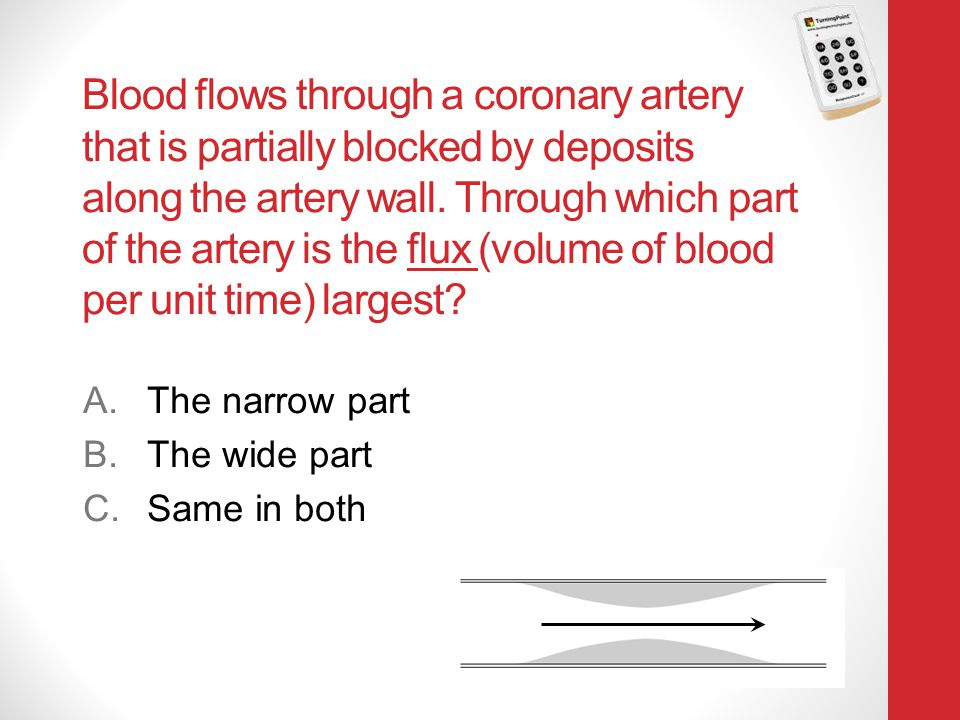 Blood flows through a coronary artery that is partially blocked by deposits along the artery wall. Through which part of the artery is the flux (volume of blood per unit time) largest