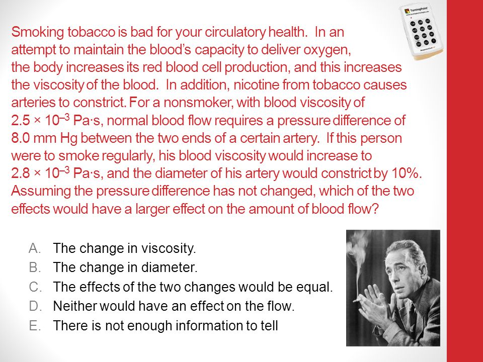 Smoking tobacco is bad for your circulatory health