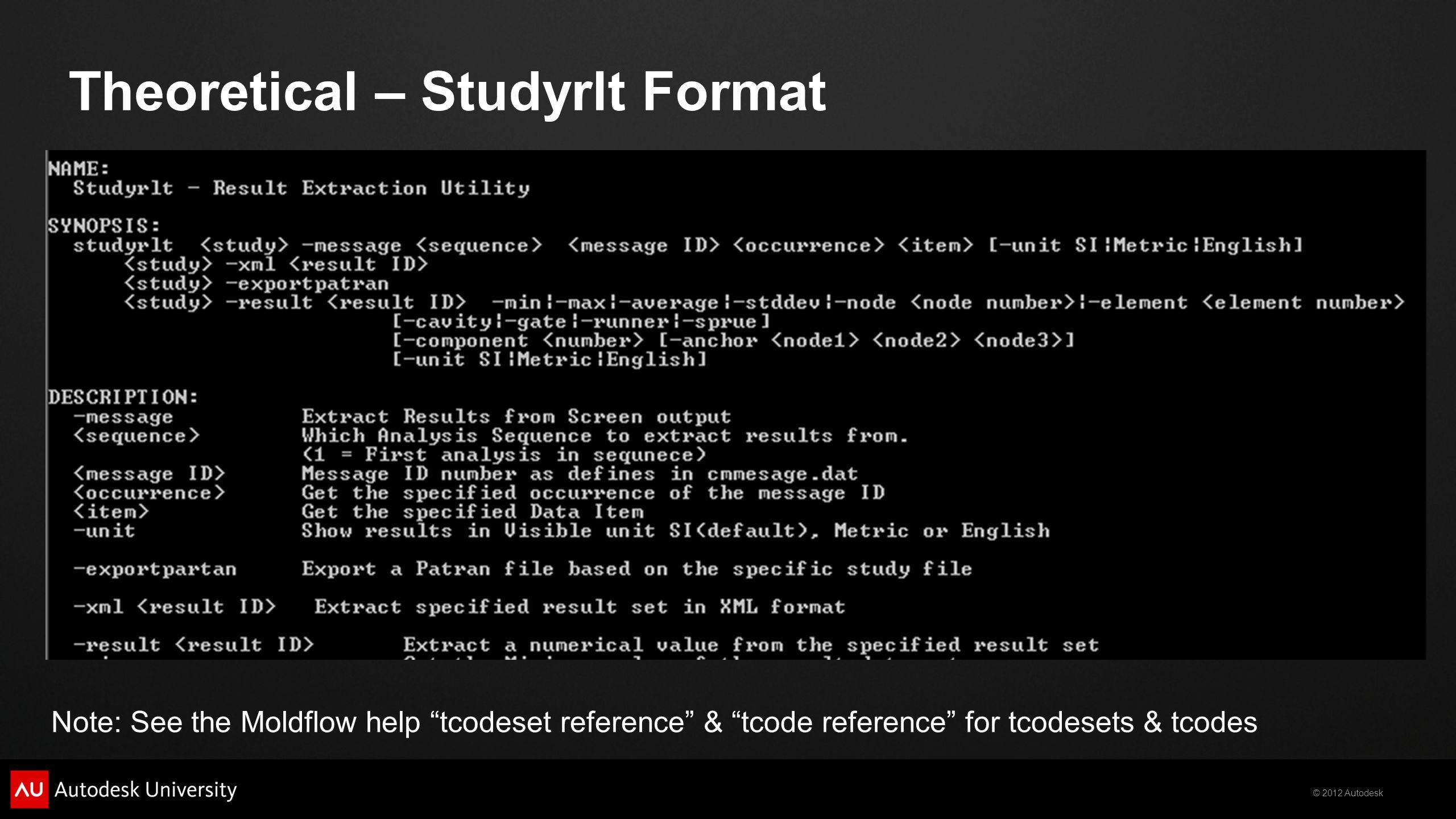 Theoretical – Studyrlt Format