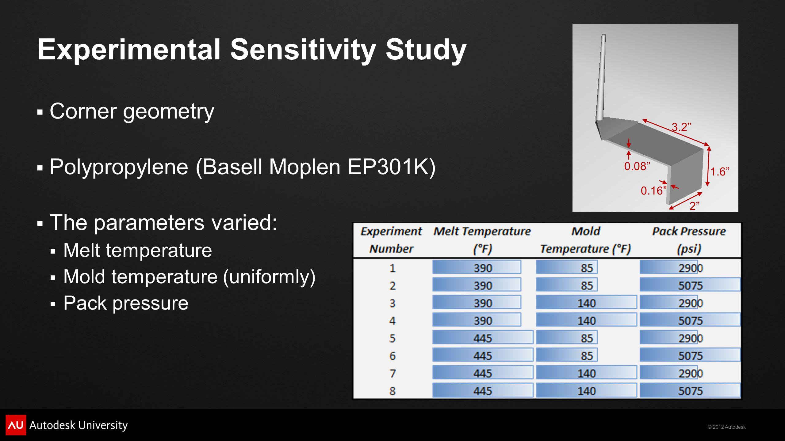 Experimental Sensitivity Study
