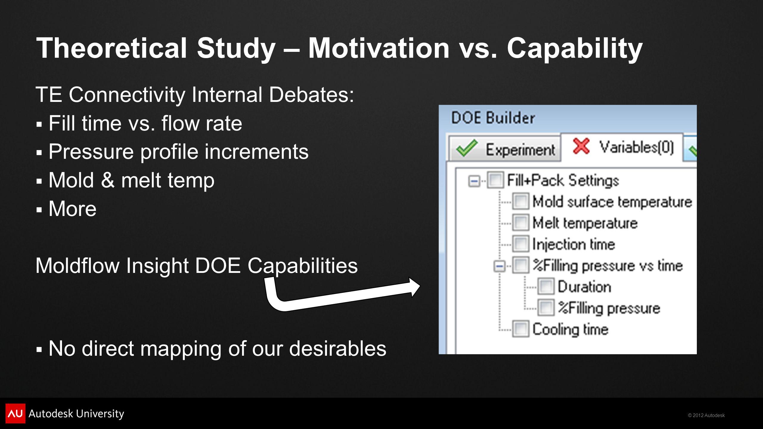 Theoretical Study – Motivation vs. Capability