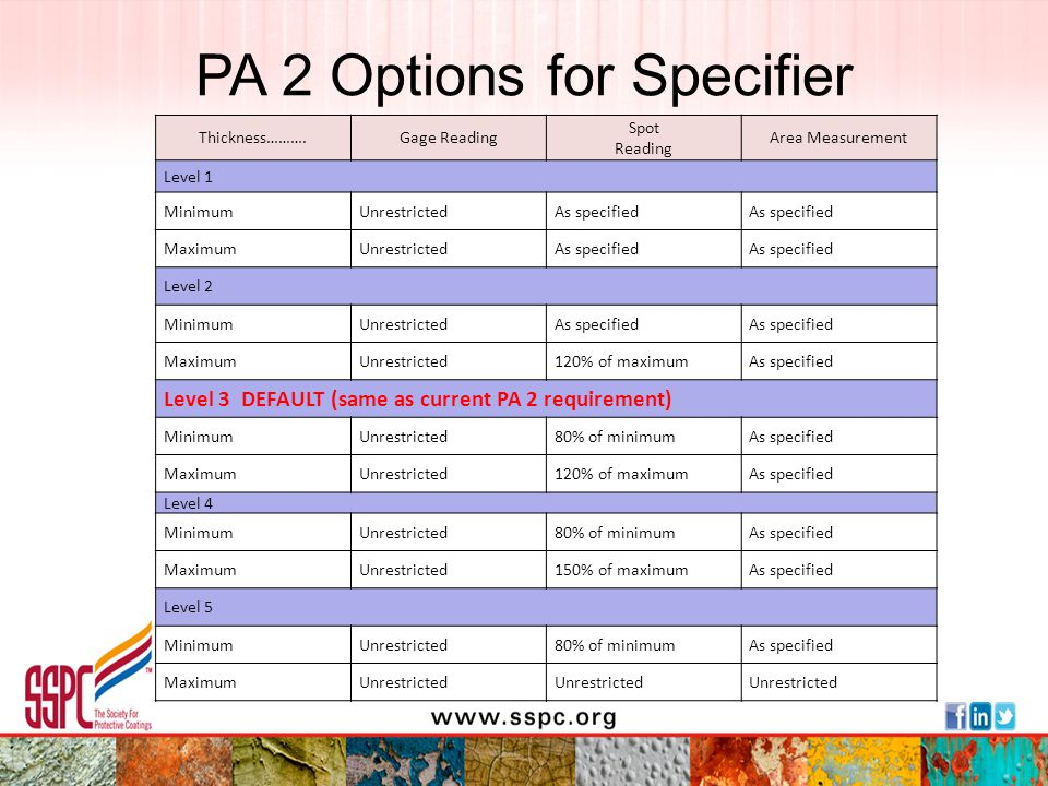 PA 2 Options for Specifier