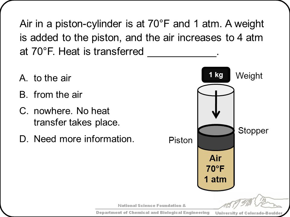 Air in a piston-cylinder is at 70°F and 1 atm