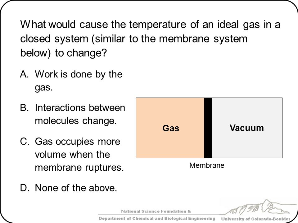What would cause the temperature of an ideal gas in a closed system (similar to the membrane system below) to change