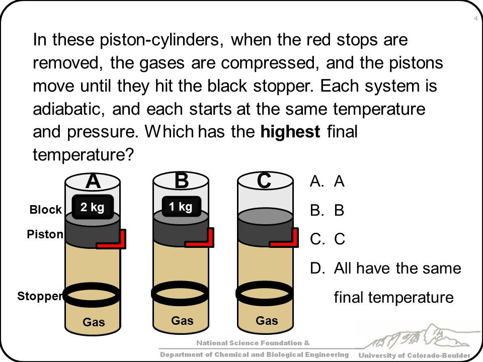 In these piston-cylinders, when the red stops are removed, the gases are compressed, and the pistons move until they hit the black stopper. Each system is adiabatic, and each starts at the same temperature and pressure. Which has the highest final temperature