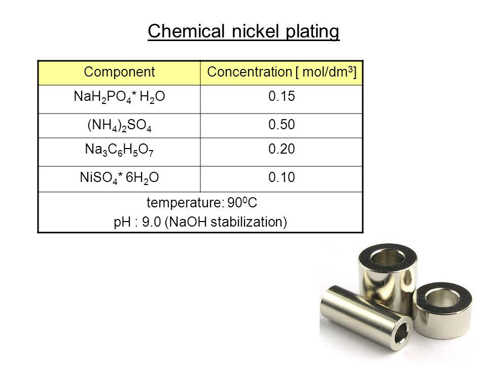 Chemical nickel plating