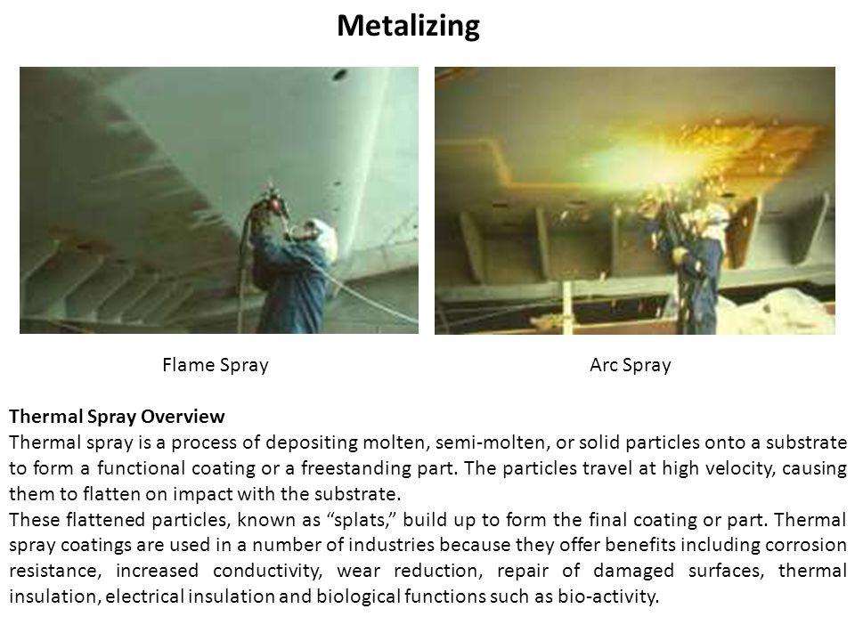 Metalizing Flame Spray Arc Spray Thermal Spray Overview