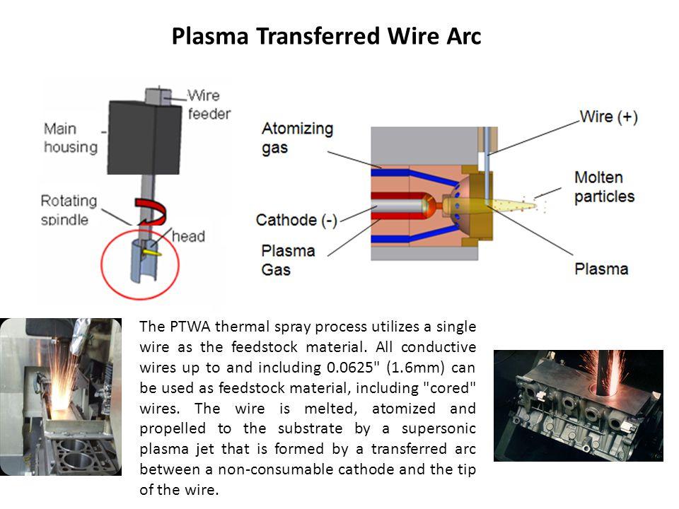Plasma Transferred Wire Arc