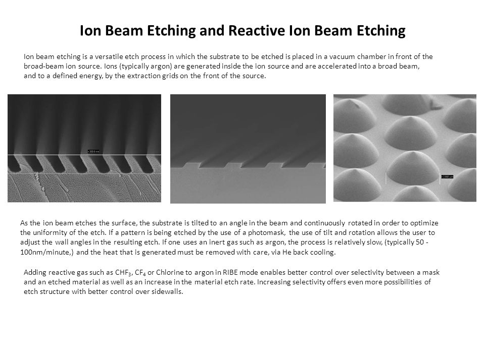 Ion Beam Etching and Reactive Ion Beam Etching