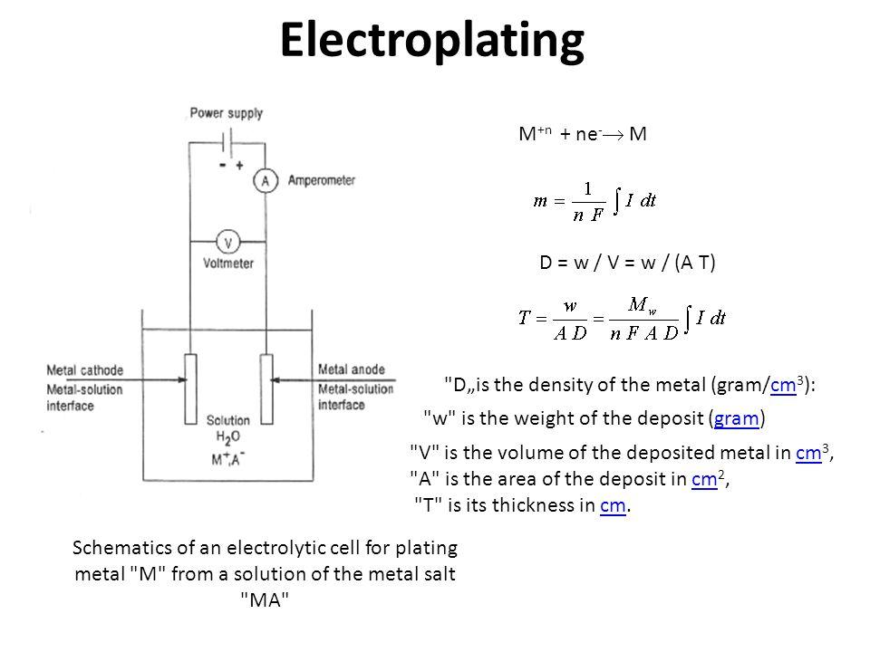 Electroplating M+n + ne- M D = w / V = w / (A T)