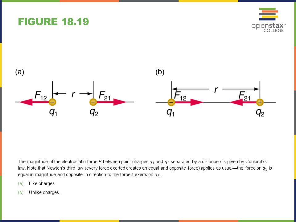 Figure 18.19