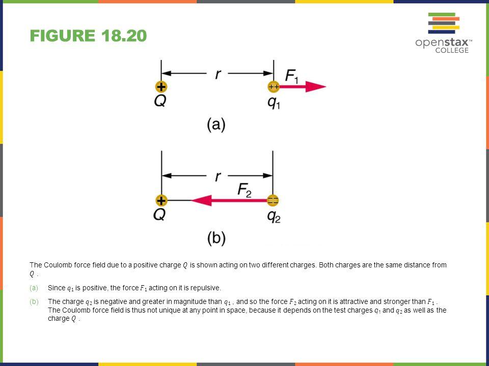 Figure 18.20