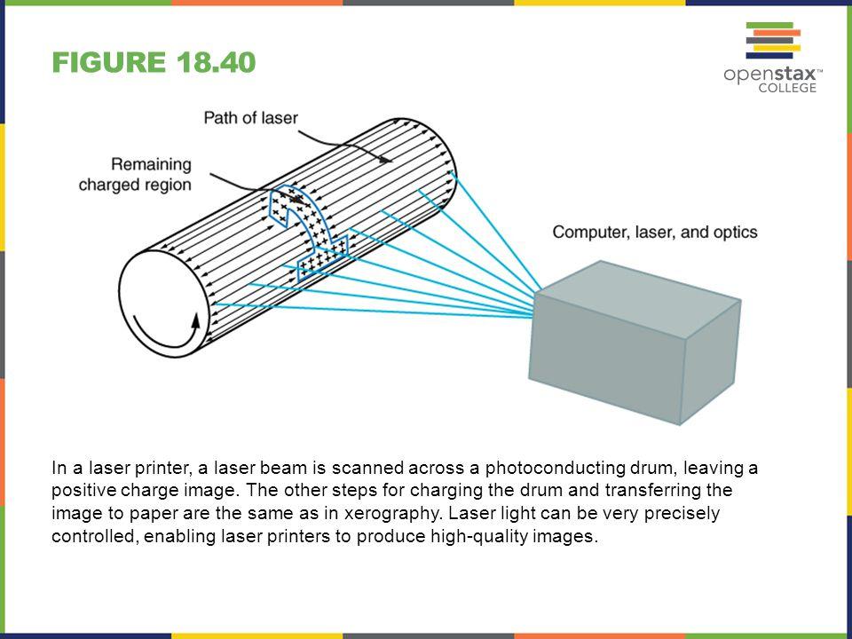 Figure 18.40